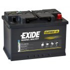 Batteri til Camping Mover og Forbrug Exide ES900 Equipment Gel Batteri 12V 80Ah