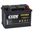 Batteri til Camping Mover og Forbrug Exide ES650 Equipment Gel Batteri 12V 60Ah
